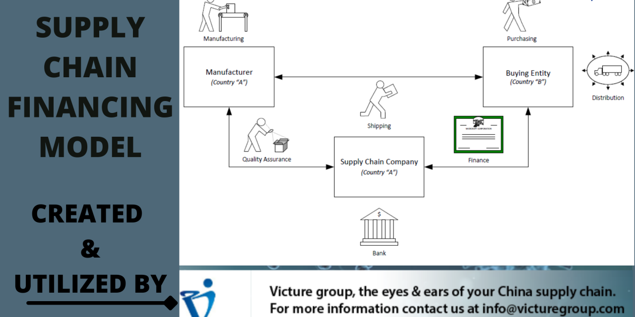 http://victuregroup.com/wp-content/uploads/2021/03/SUPPLY-CHAIN-FINANCING-MODEL-1280x640.png